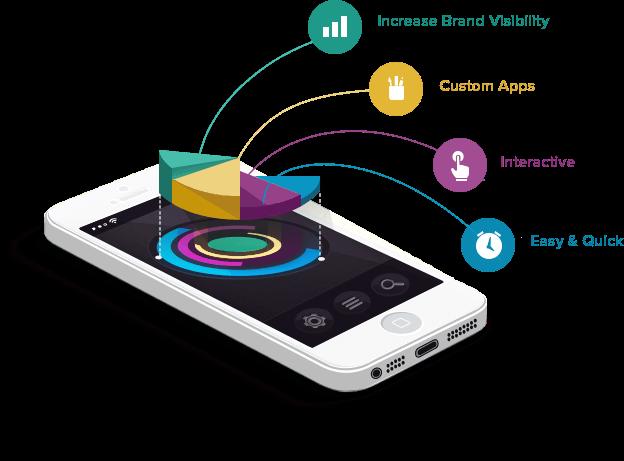 Mobile App Development Jodhpur